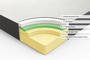 zinus responsive memory foam mattress foam layers